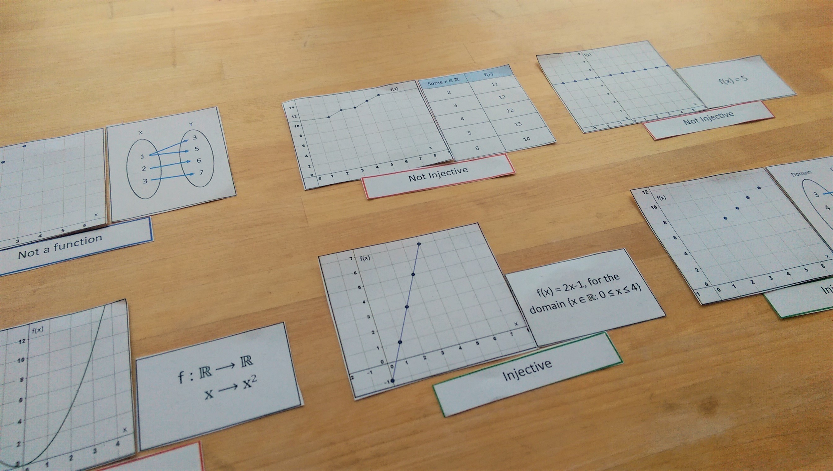 Injective Functions Matching Activity